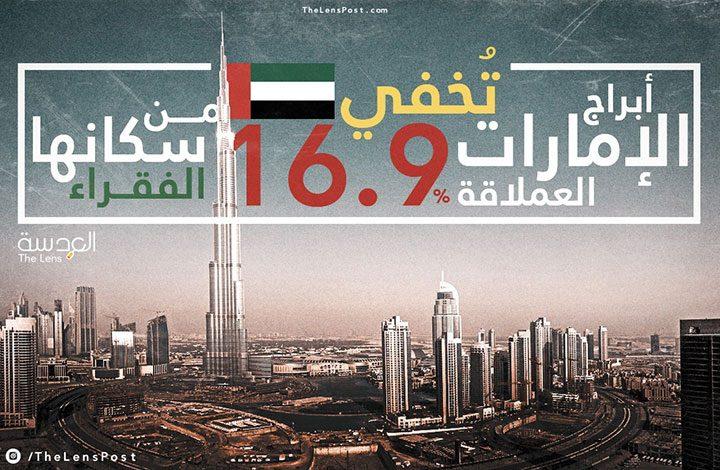 أبراج الإمارات العملاقة تُخفي 16.9% من سكانها الفقراء