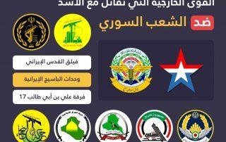 القوى الخارجية التي تقاتل مع الأسد .. تعرف عليها
