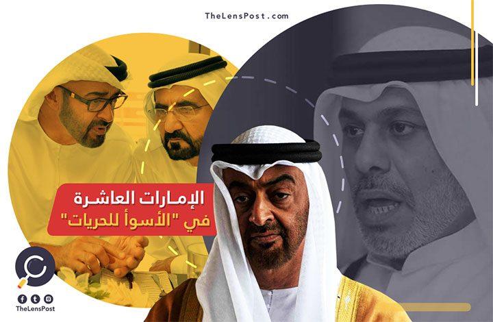 """الإمارات العاشرة في """"الأسوأ للحريات"""".. منظمات دولية تفتح """"الصندوق الأسود"""""""