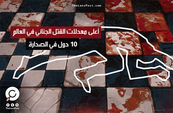 أعلى معدلات القتل الجنائي في العالم.. 10 دول في الصدارة