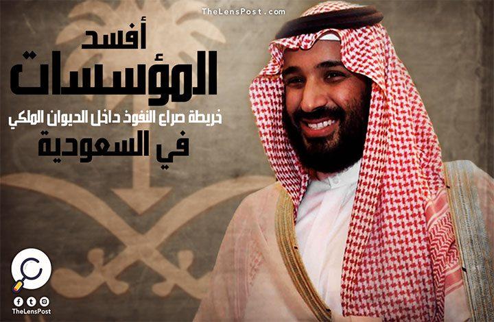 خريطة صراع النفوذ داخل الديوان الملكي في السعودية