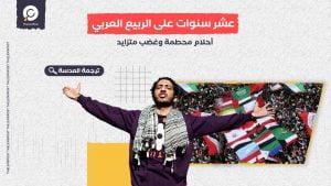 الغارديان: عشر سنوات على الربيع العربي... أحلام محطمة وغضب متزايد