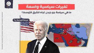 ما هي سياسة جو بايدن تجاه الشرق الأوسط؟