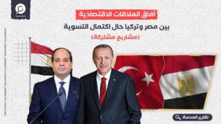 آفاق العلاقات الاقتصادية بين مصر وتركيا حال اكتمال التسوية