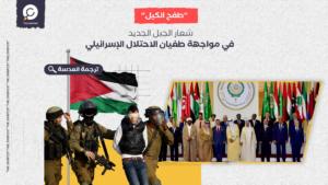 """""""طفح الكيل"""" شعار الجيل الجديد في مواجهة طغيان الاحتلال الإسرائيلي"""