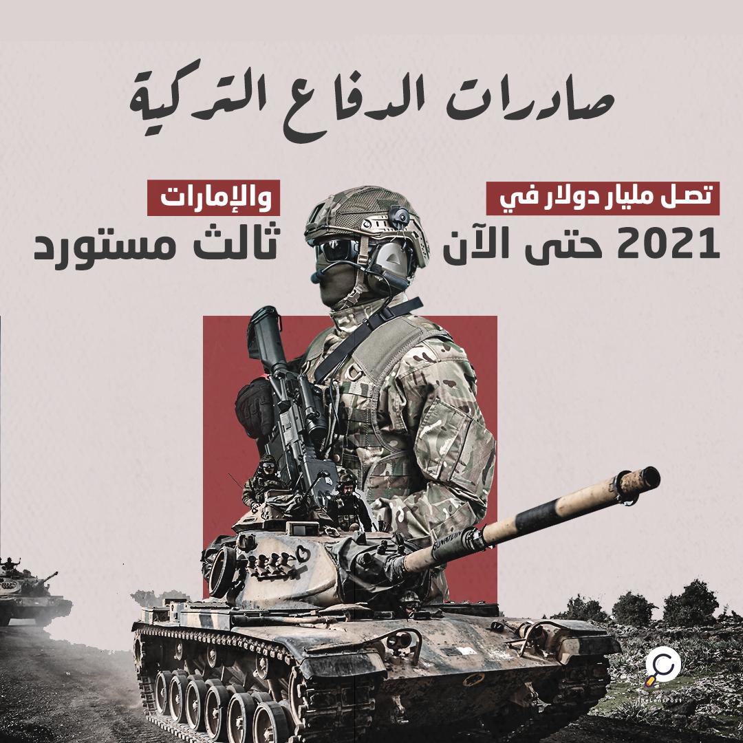 صادرات الدفاع التركية تصل مليار دولار في 2021 حتى الآن .. والإمارات ثالث مستورد