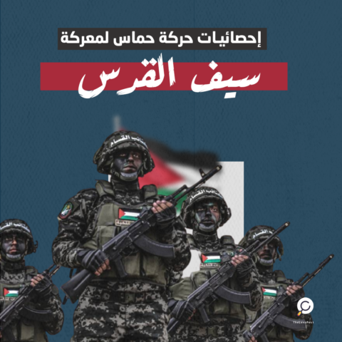 إحصائيات حركة حمـاس لمعركة سيف القدس