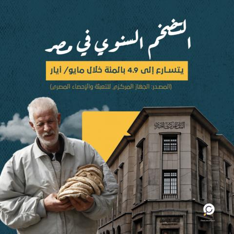 معاناة مستمرة.. غلاء الأسعار يتفاقم ويثقل كاهل المواطن المصري.