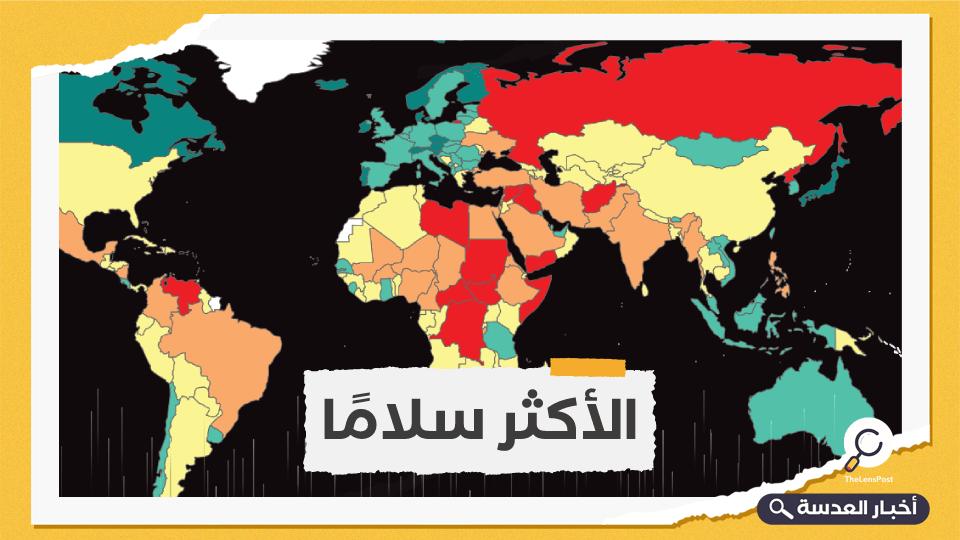 قطر الأولى عربيًا في مؤشر السلام العالمي لعام 2021