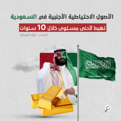 الاقتصاد السعودي ينهار.. الأصول الاحتياطية الأجنبية في المملكة تهبط لأدنى مستوى خلال 10 سنوات