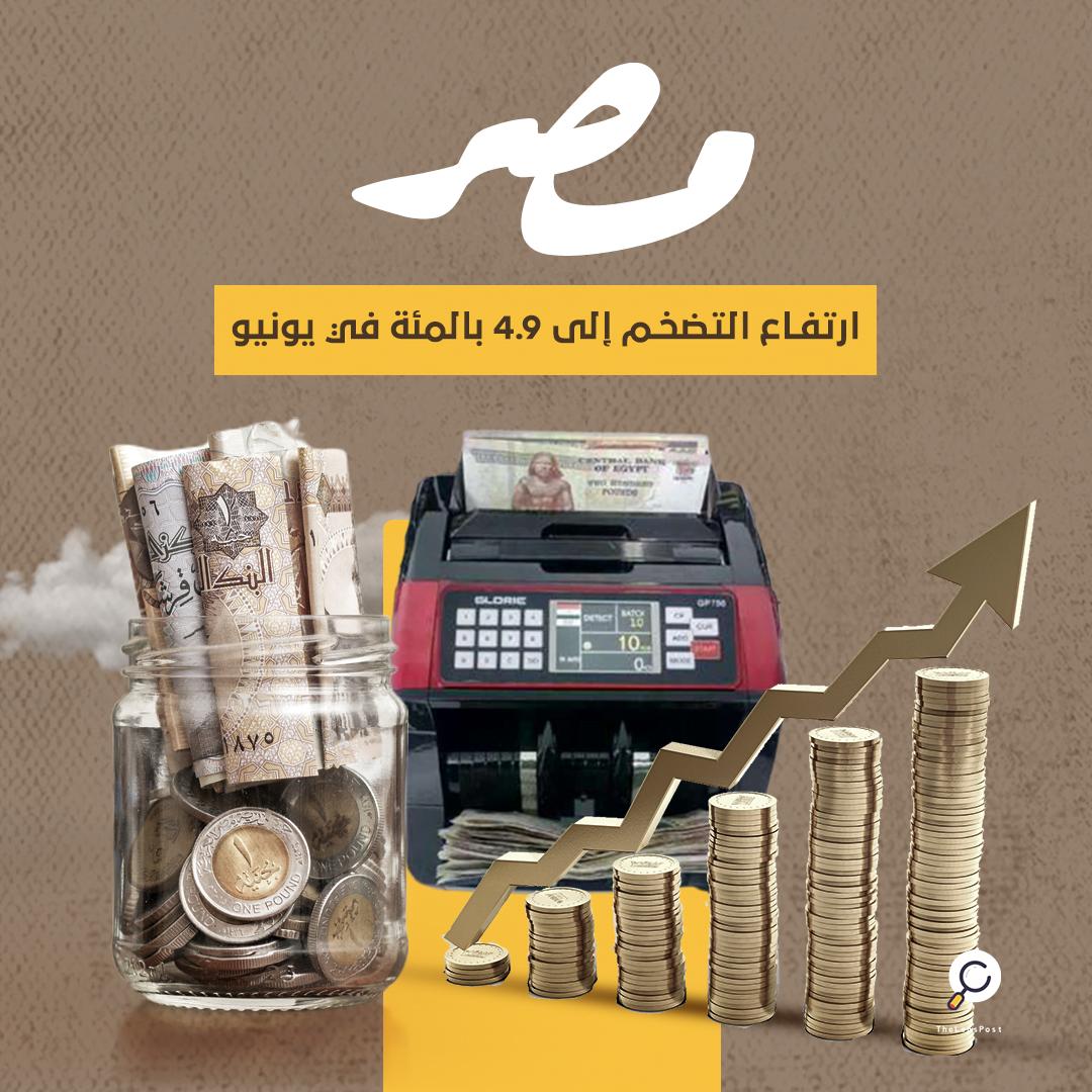 ارتفاع التضخم بمصر إلى 5.3 بالمئة في يونيو
