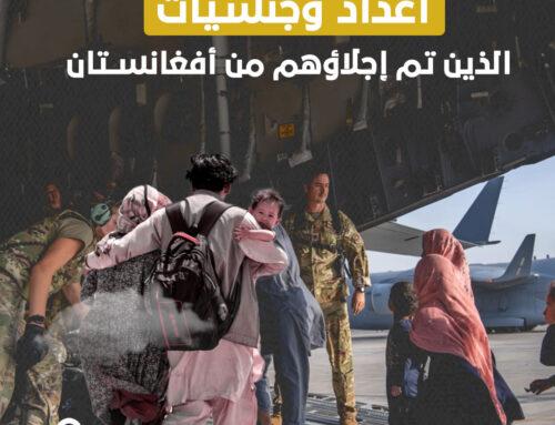 أعداد وجنسيات الذين تم إجلاؤهم من أفغانستان